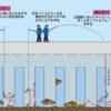ジグヘッド+エサ マイクロテンヤ入門3 ポイント&釣り方編