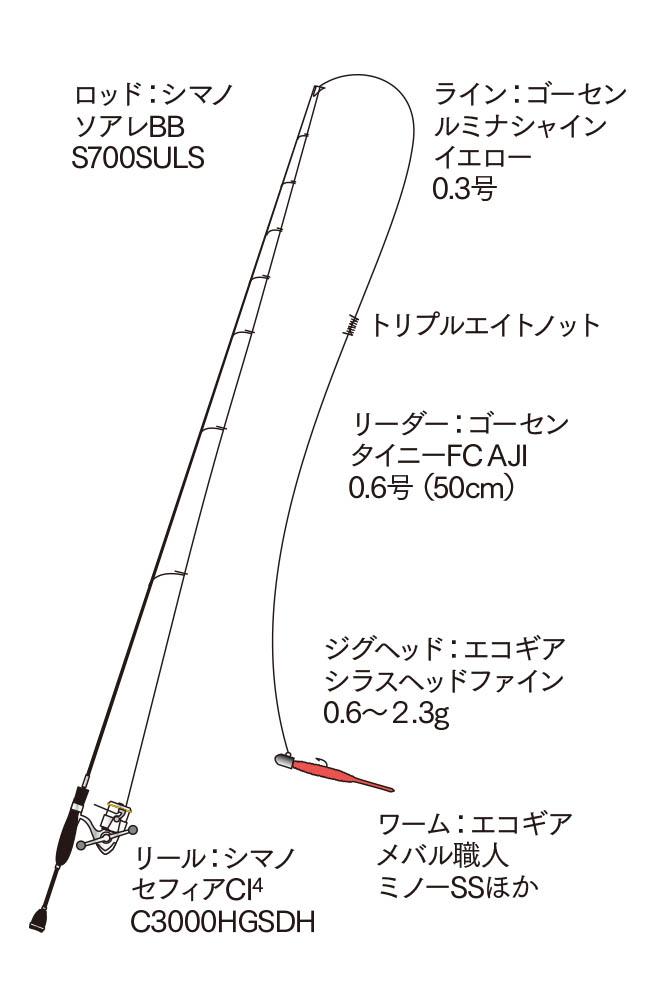 釣りぽ つりぽ 広島湾 メバル
