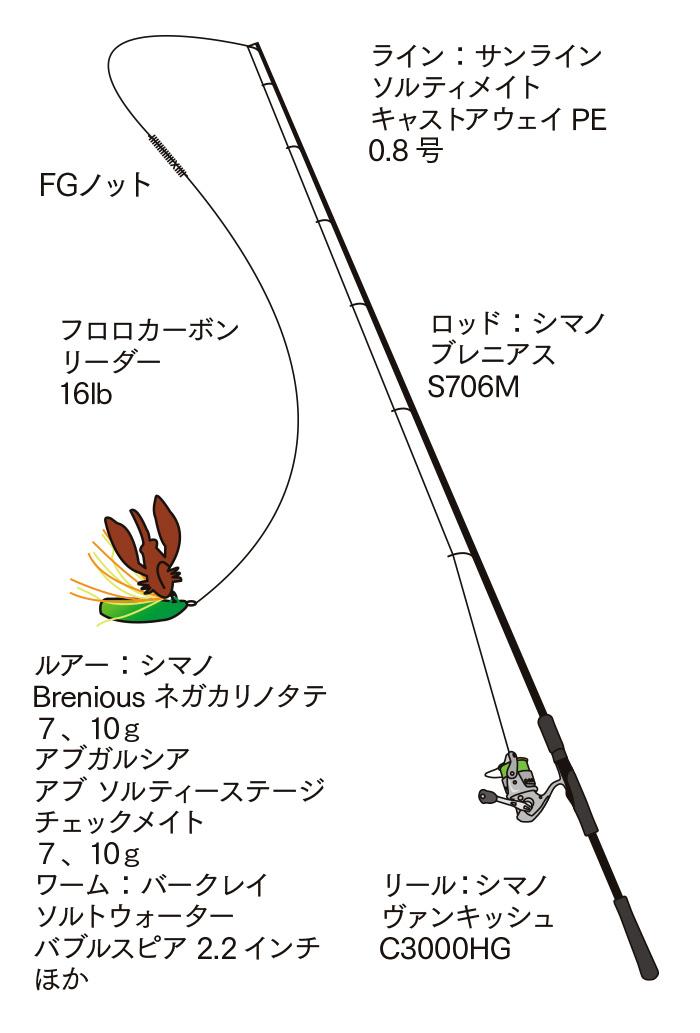 釣りぽ つりぽ キビレ 広島